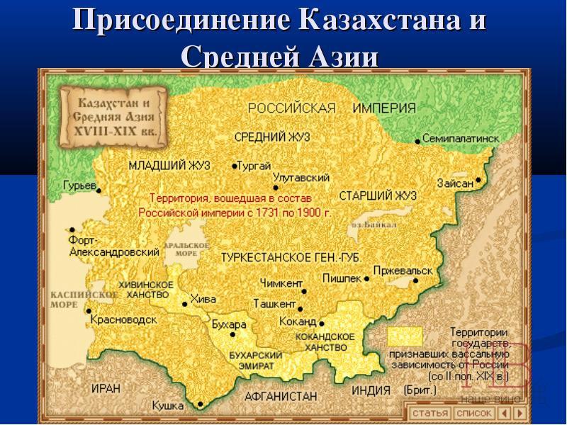 Туркестан в стоставе России